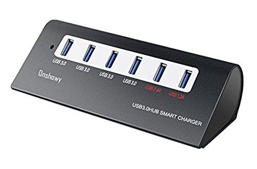 USB razdelilci