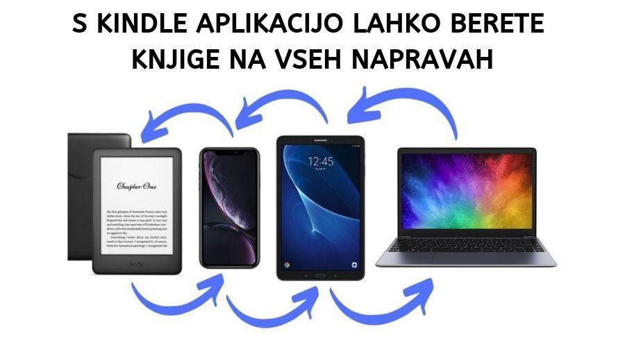 Kindle aplikacija